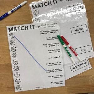 story grammar elements matching activity