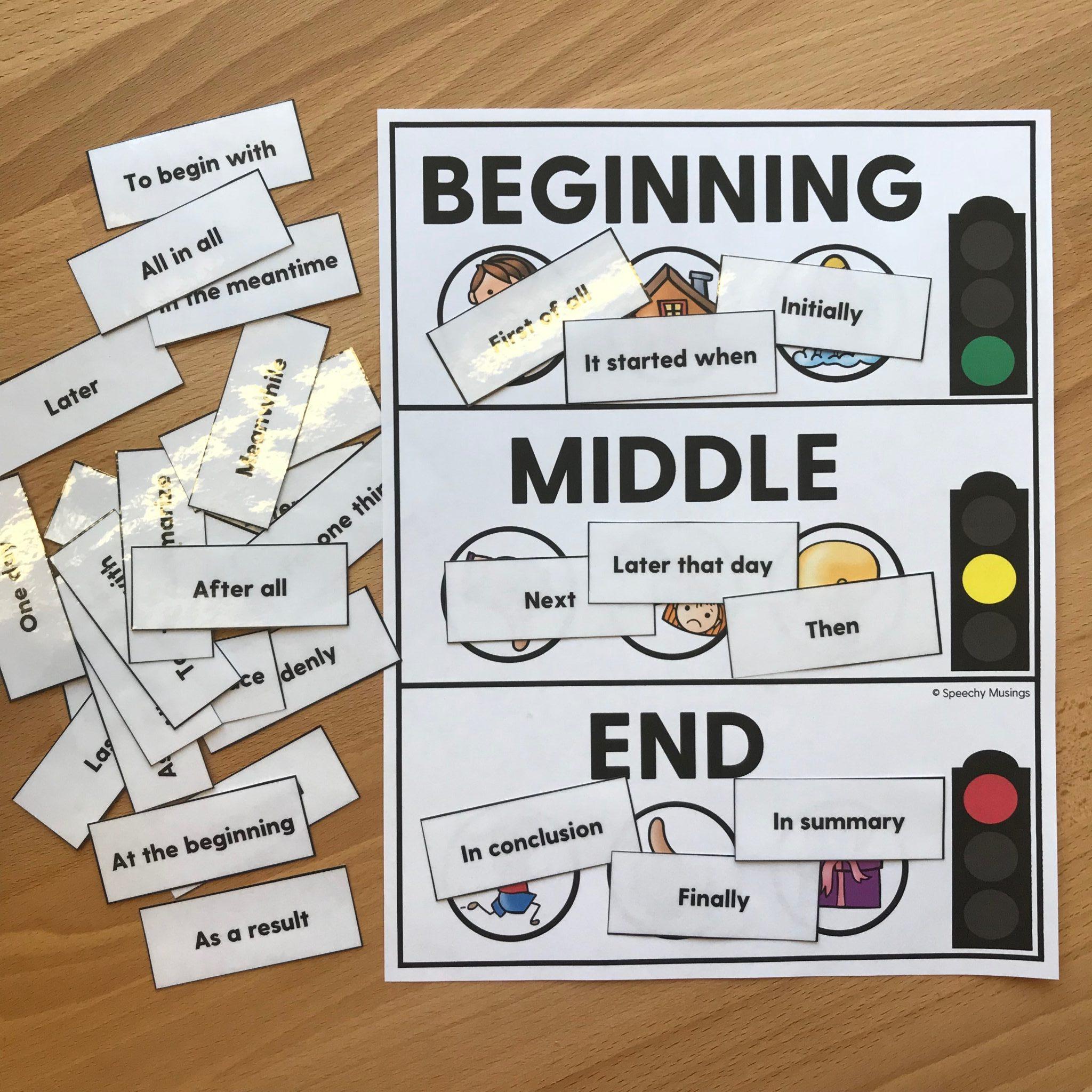 Teaching Story Grammar Parts in Narratives | Speechy Musings