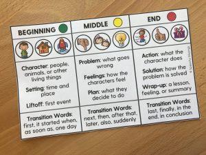 beginning, middle, end story grammar elements